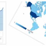 Google Analytics Dashboard for WP(GADWP)は便利だけどデメリットも有る